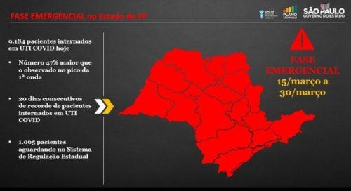 Confira detalhes das novas restrições em comércios e serviços na fase emergencial